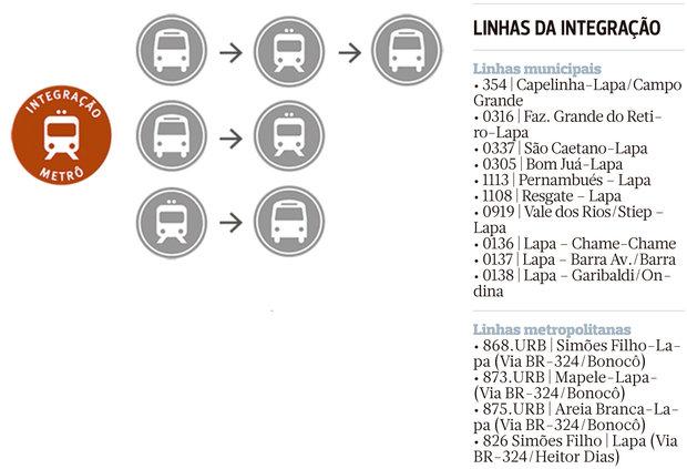 RTEmagicC_linhasintegracao02.jpg